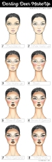 FACES-full-step-by-step